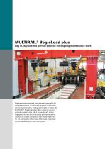 MULTIRAIL® BogieLoad product family - 12