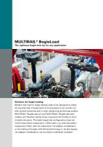 MULTIRAIL® BogieLoad product family - 6