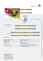 MULTIRAIL® WheelLoad - 2