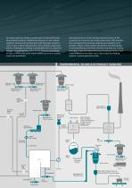 Power industries - 7