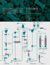 Reliability in pet food production - 5