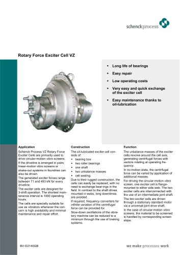 Rotary Force Exciters