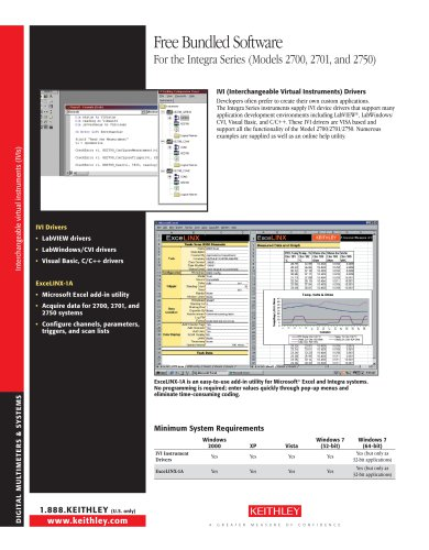 Free Bundled Software for the Integra Series (Models 2700