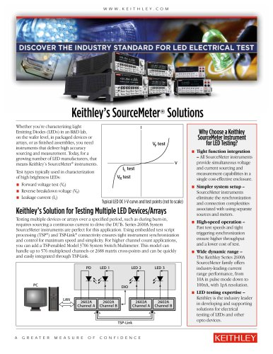 Keithley's SourceMeter® Solutions
