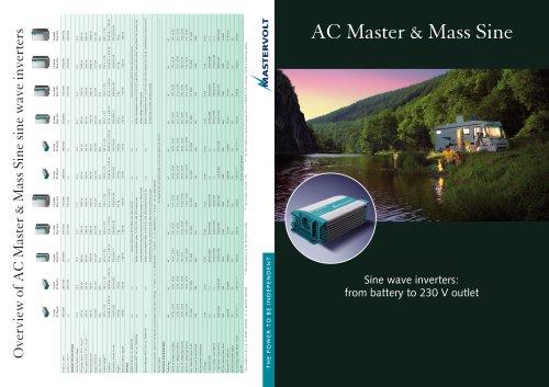 AC Master & Mass Sine