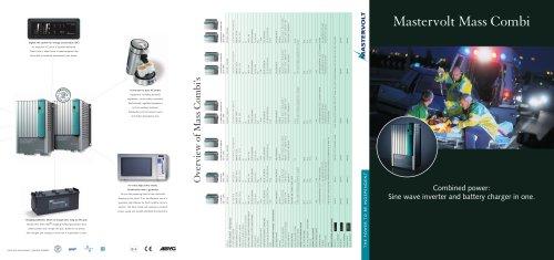 Mass Combi 12/1200-60 (230 V)