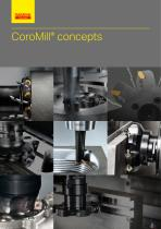 CoroMill® concepts