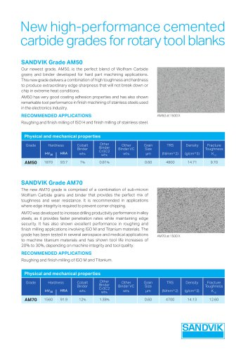 New high-performance cemented carbide grades for rotary tool blanks