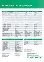 SIGMA GALAXY | 300 | 400 | 500 - 8