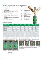 welding torches - 10