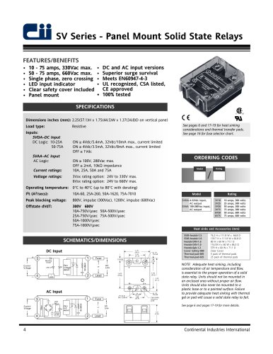 Panel Mount Solid State Relays