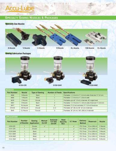 Specialty Sawing Nozzles & Applicator Packages