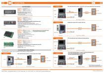 Z32 CNC FlorenZ Series - Central units - consoles - 2