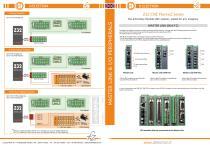 Z32 CNC FlorenZ Series - Master Link - I/O Peripherals - 1