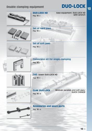 Double clamping equipment DUO-LOCK