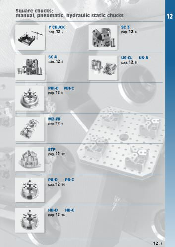 Manual square chucks (non rotating) SC-3 and SC-4