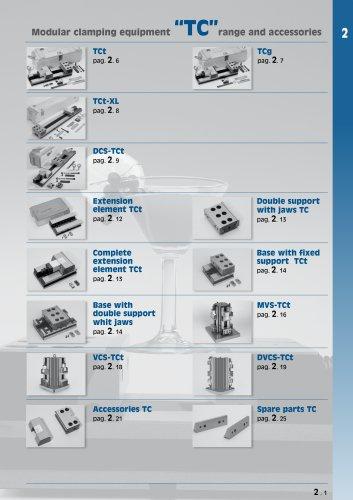 Modular clamping equipment TC range and accessories