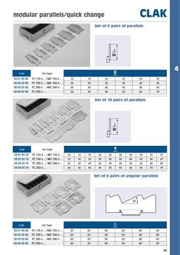 modular parallels/quick change CLAK