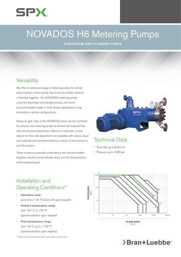 NOVADOS H6 Metering Pumps - BL-109