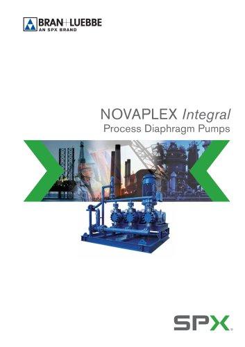 NOVAPLEX Integral Process Pumps