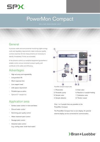 PowerMon Compact