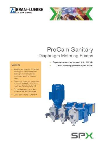 ProCam Sanitary