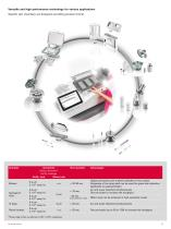 Innovative CCIT solution for the pharmaceutical industry based on optical emission spectroscopy - AMI 1000 - 5
