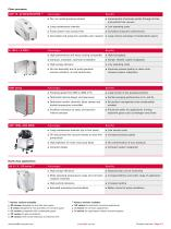 Vacuum solutions from a single source - Product portfolio - 13