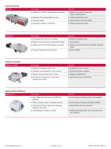 Vacuum solutions from a single source - Product portfolio - 15