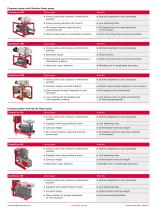 Vacuum solutions from a single source - Product portfolio - 17