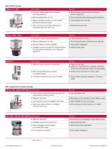 Vacuum solutions from a single source - Product portfolio - 19