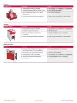 Vacuum solutions from a single source - Product portfolio - 21