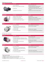 Vacuum solutions from a single source - Product portfolio - 9