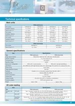 2D Code Reading Sensor PD60 / 65 - 9