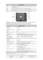 Addressable 2 voltage outputs unit 3364 - 2