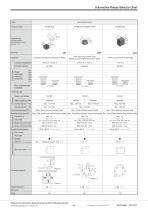 Catalog Automotive Relays - 10