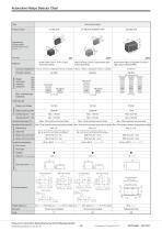 Catalog Automotive Relays - 11