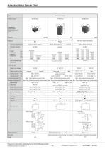 Catalog Automotive Relays - 15