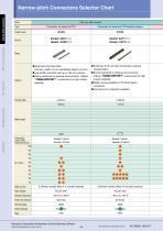 Catalogue-connectors - 9