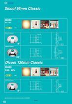 Dicool - 18
