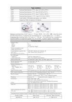 Enclosed heat detectors 6295, 6296, 6297 and 6298 - 2