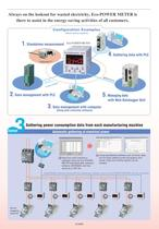 KC2S Eco-COUNT METER/KE2S Eco-HOUR METER - 3