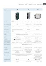 Programmable Logic Controllers - 3