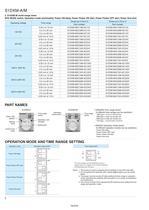 S1DXM – miniature multi-range timer - 2