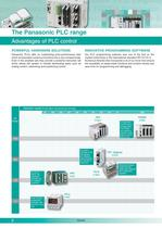Short Form Programmable Logic Controllers - 2