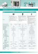 Short Form Programmable Logic Controllers - 4