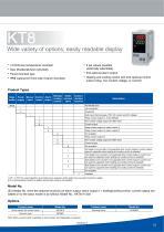 Shortform Temperature Controller - 15