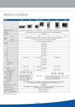 Shortform Temperature Controller - 5