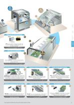 Solution catalog for various industries - 11
