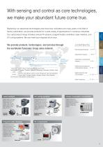 Solution catalog for various industries - 3